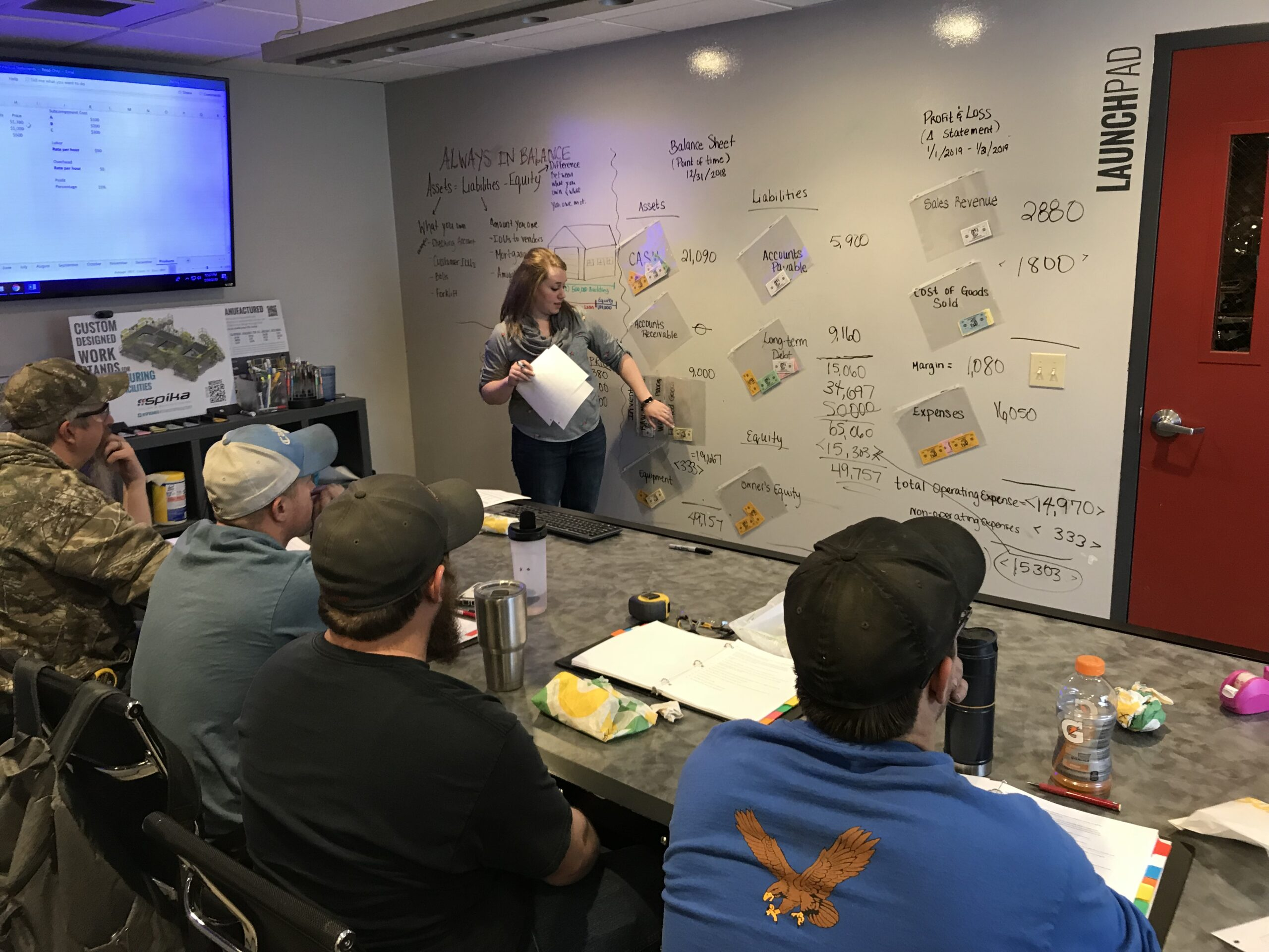 Spika Design & Manufacturing's leadership program designed to develop leaders from within their organization